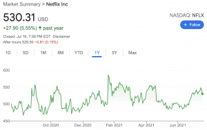 Netflix stock flat for the last year